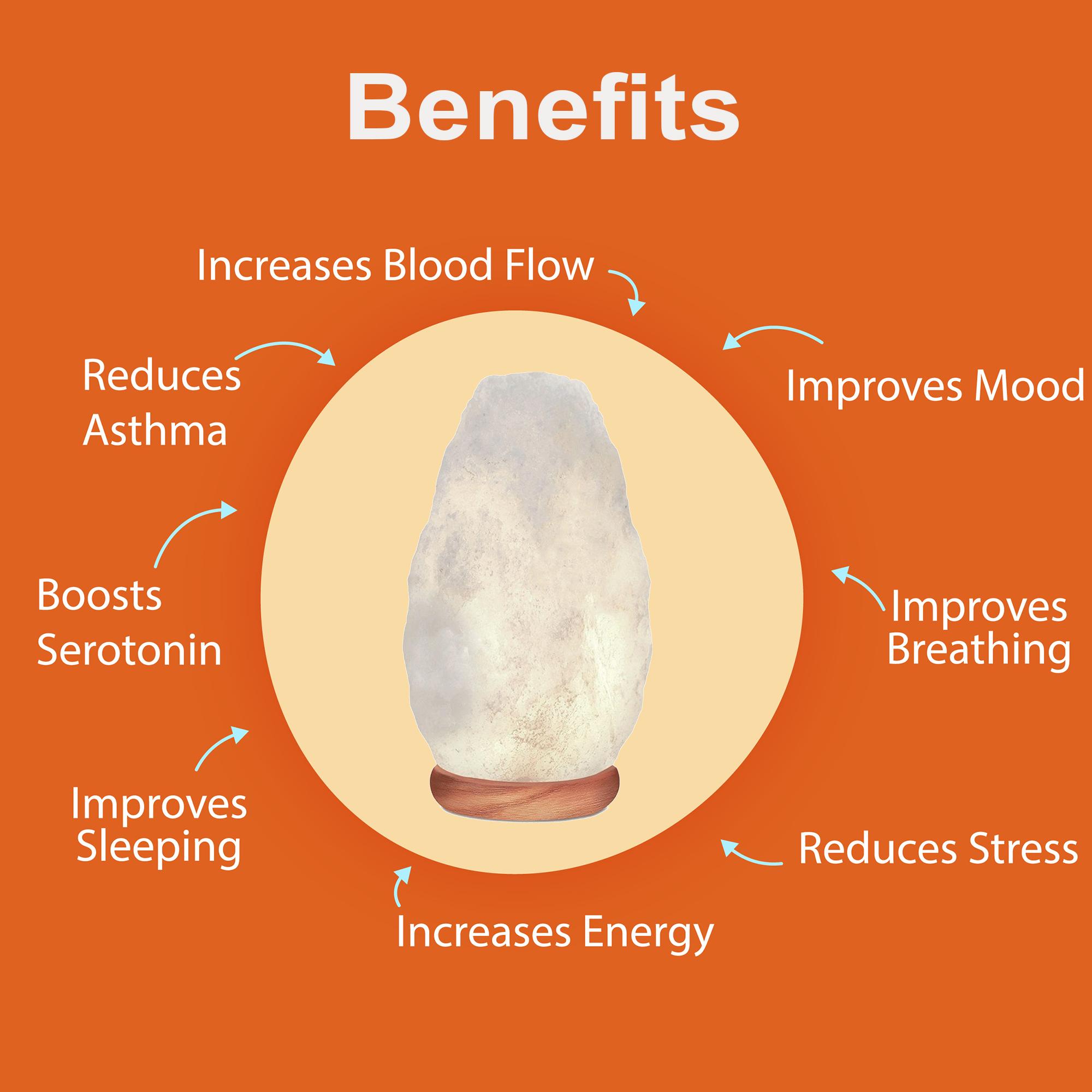 7 benefits 1 - Saltpur Himalayan Salts