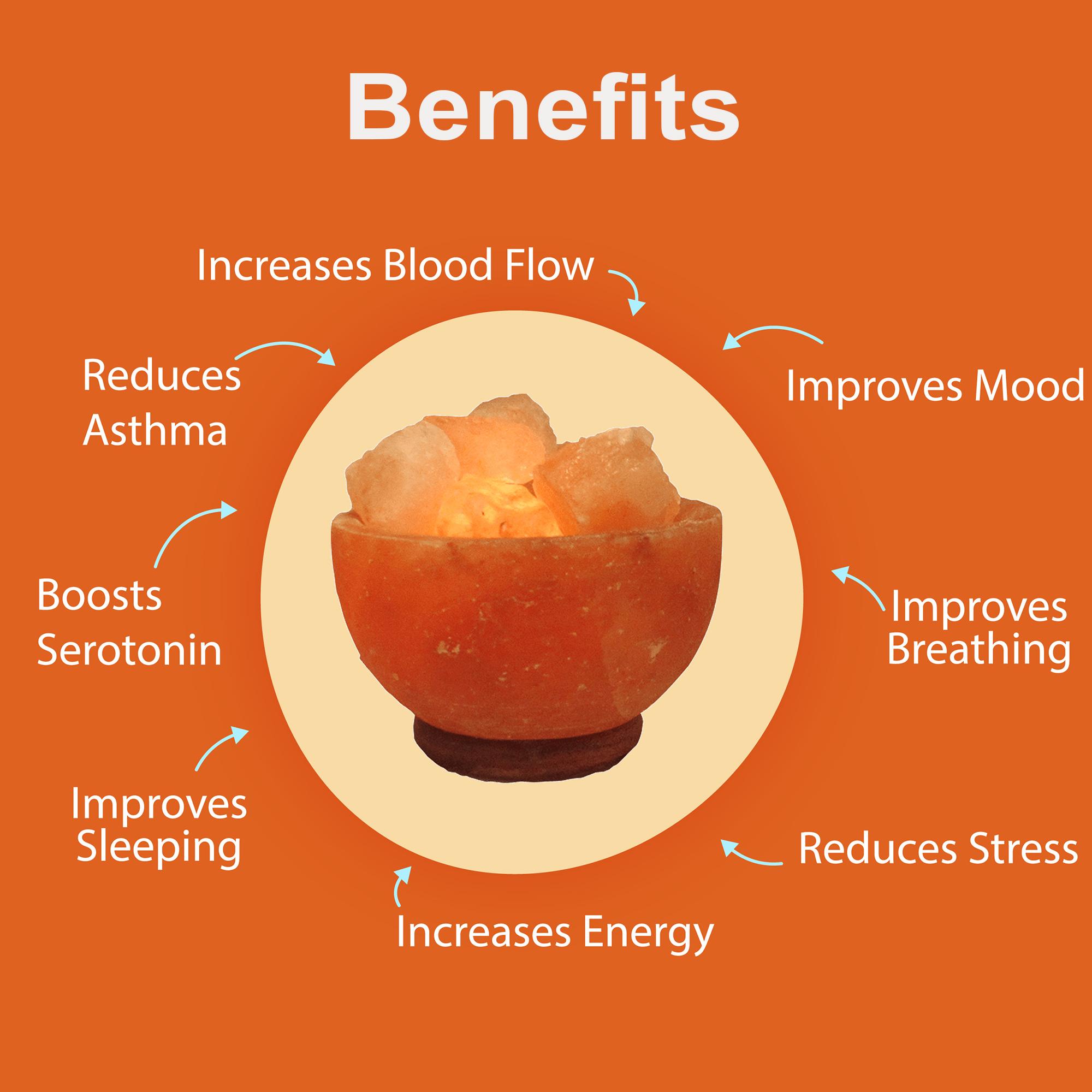 7 benefits 37 - Saltpur Himalayan Salts