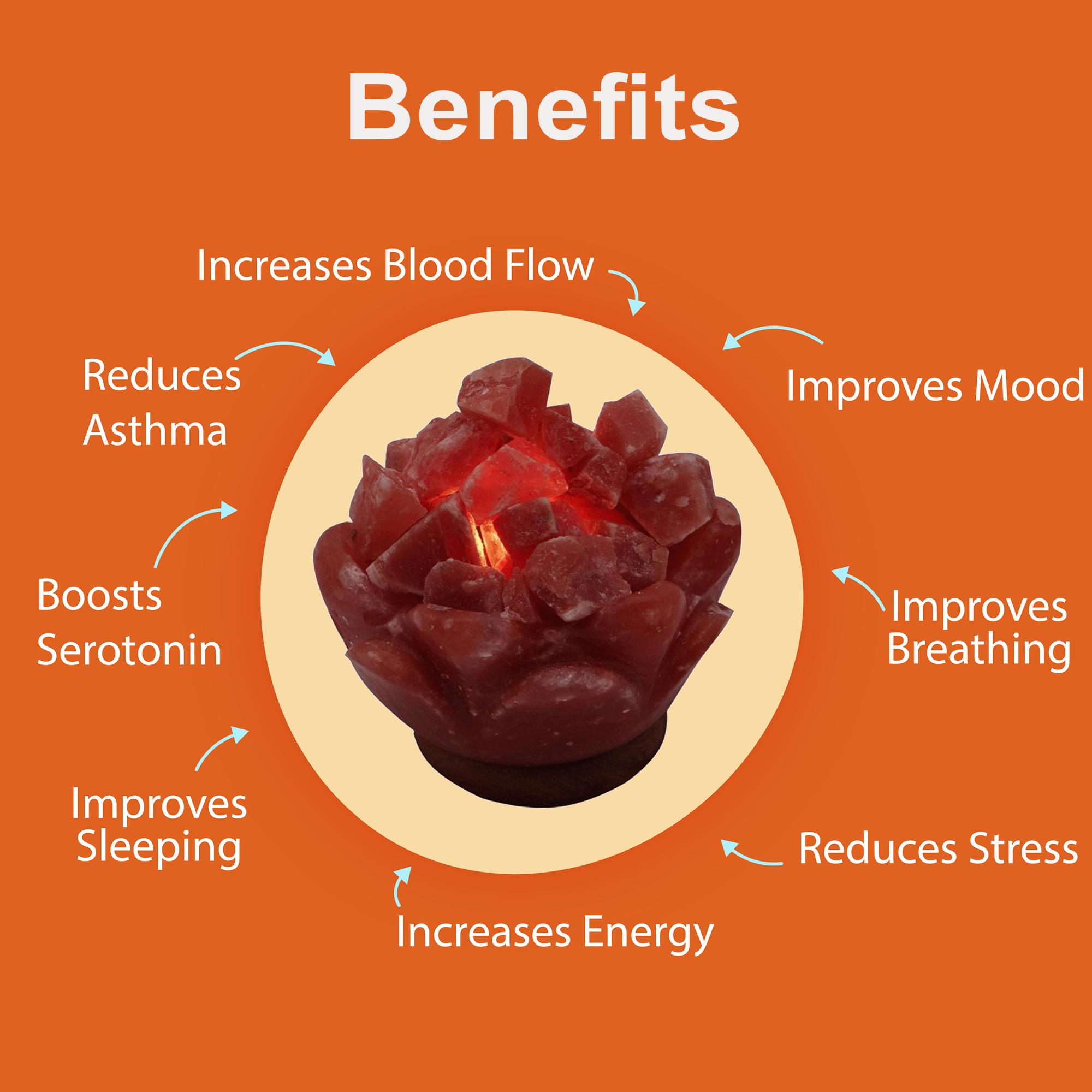 7 benefits 38 - Saltpur Himalayan Salts