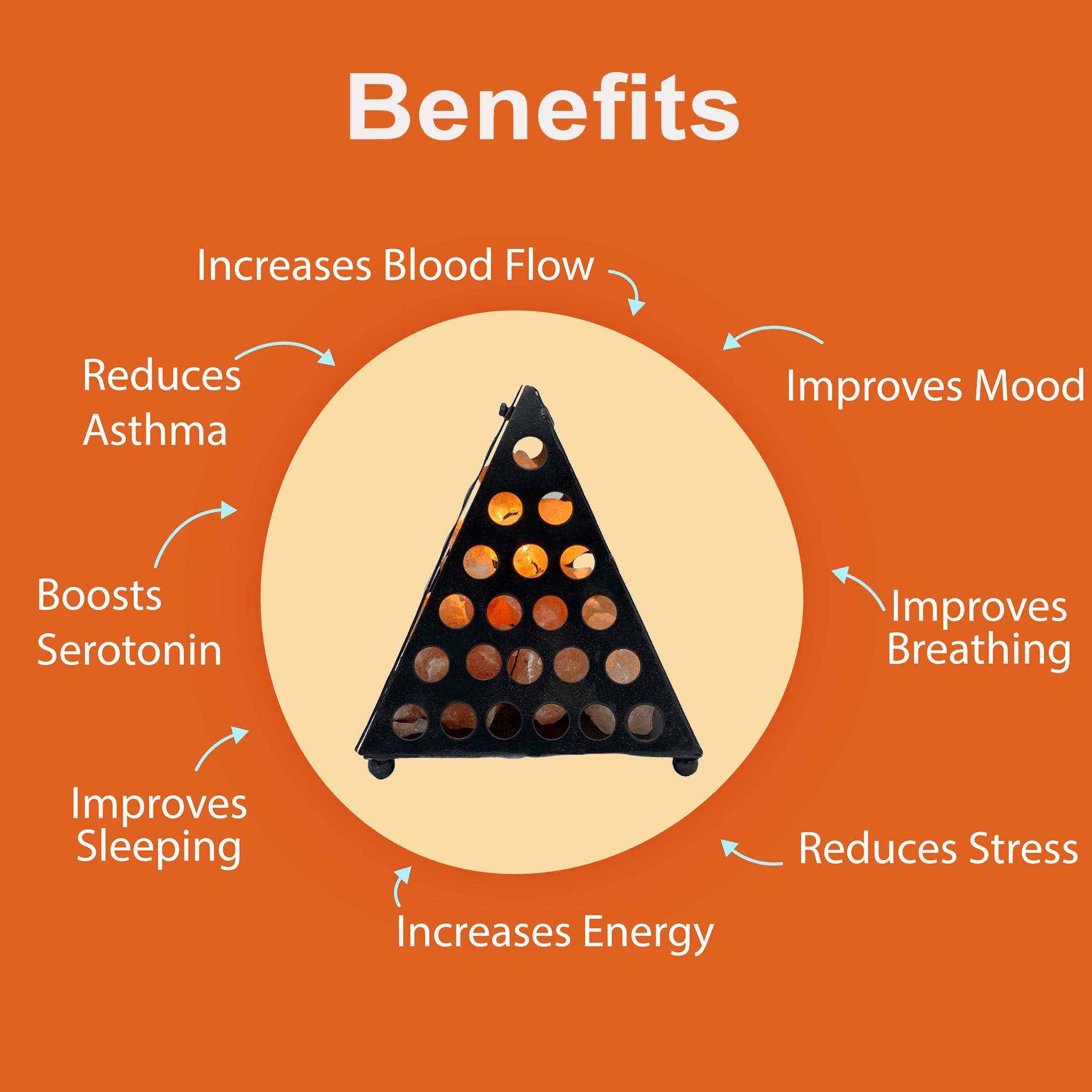 7 benefits 65 - Saltpur Himalayan Salts