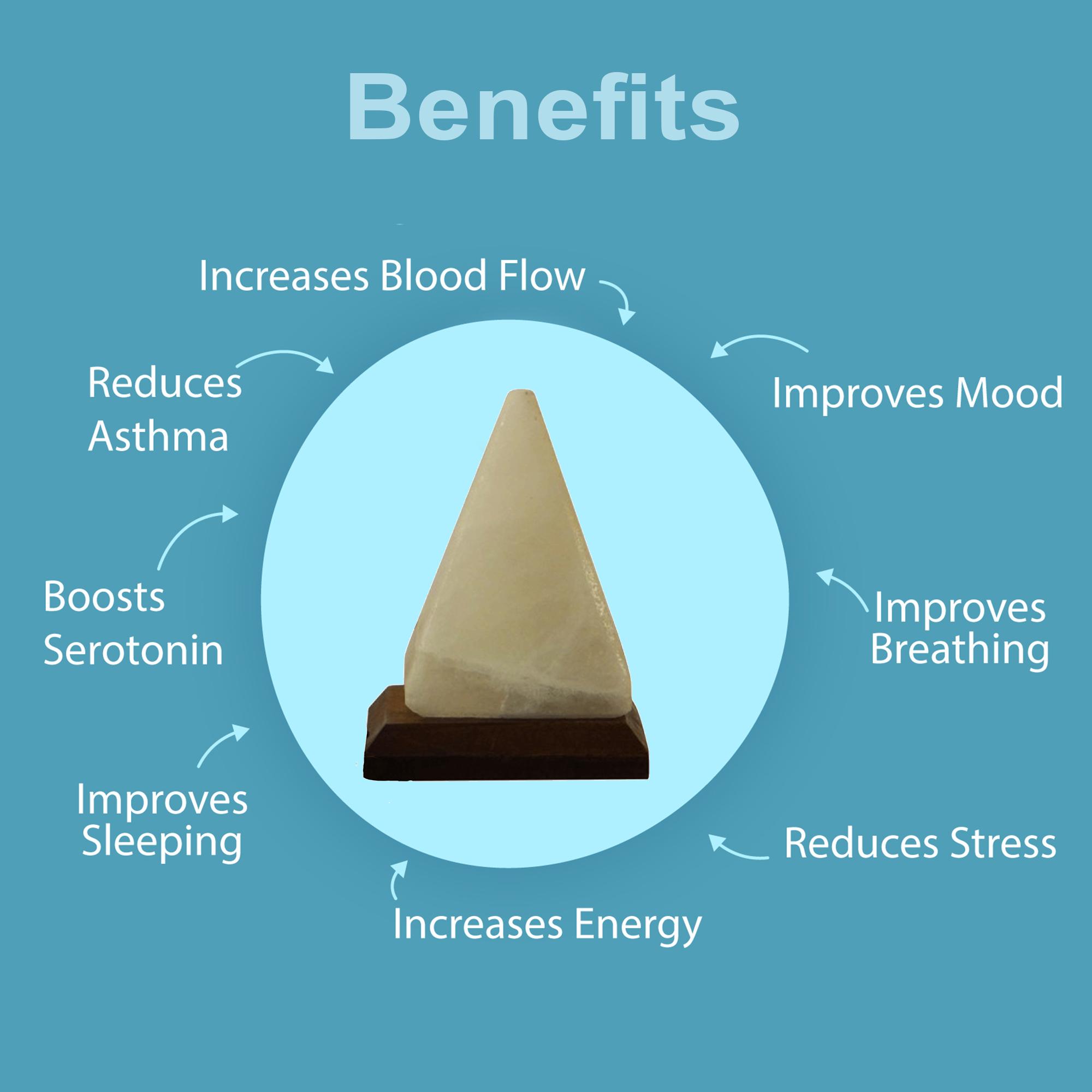 7 benefits 68 - Saltpur Himalayan Salts
