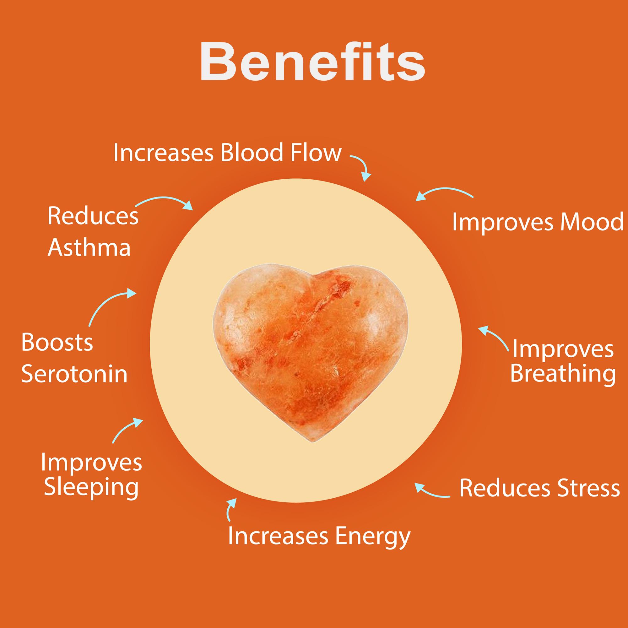 7 benefits 81 - Saltpur Himalayan Salts