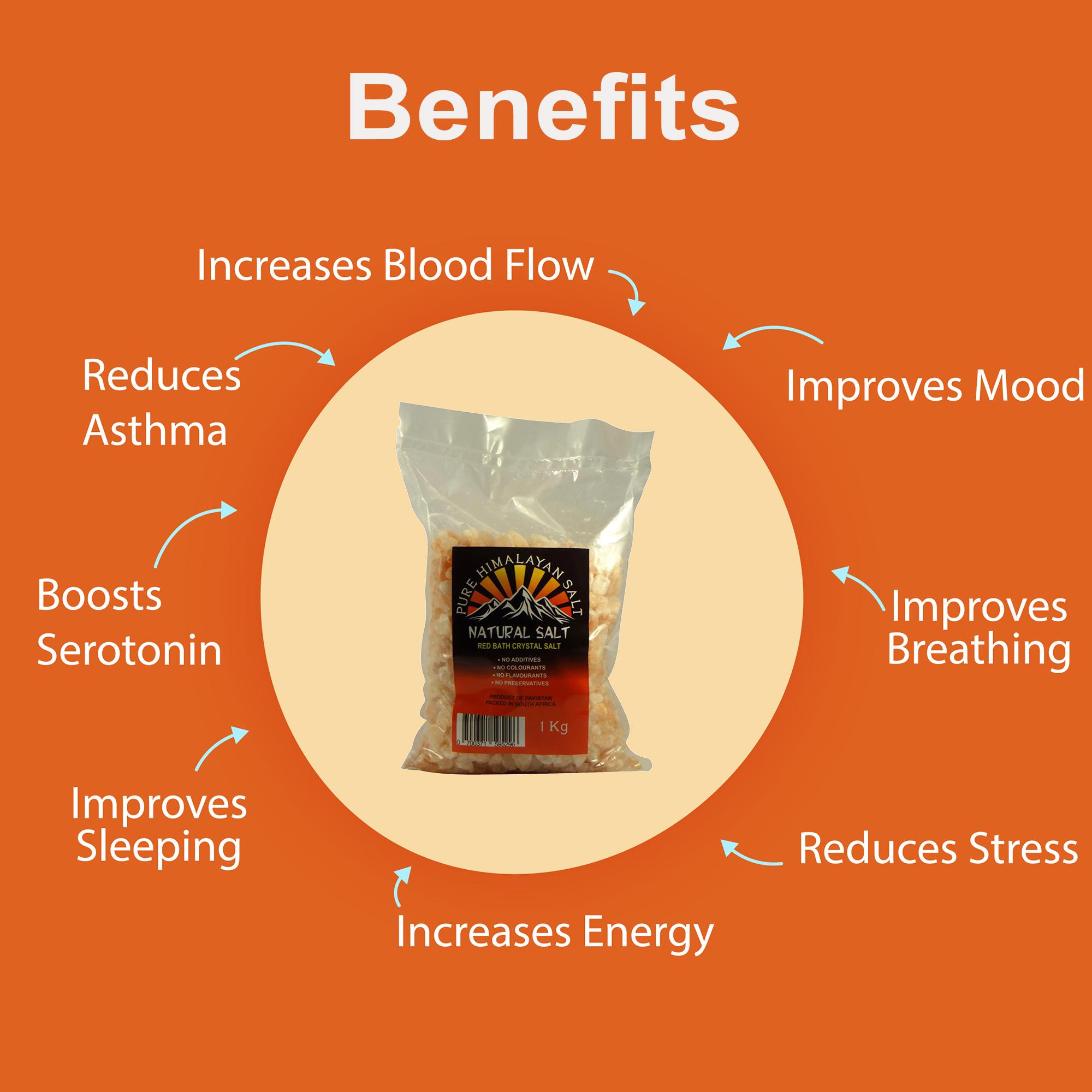 7 benefits 83 - Saltpur Himalayan Salts